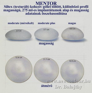 mentor implantátum
